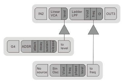 Signal-flow-example